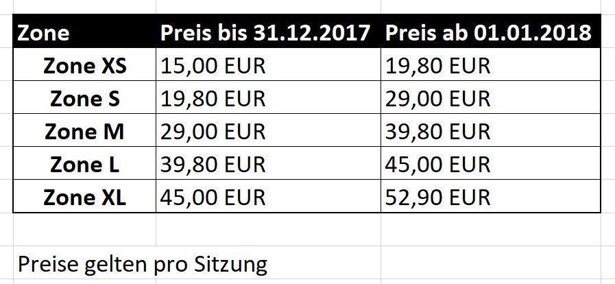 Preisanpassung